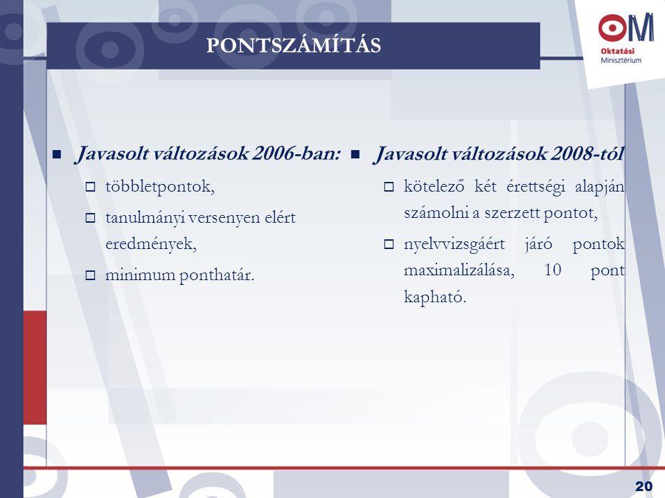 20 PONTSZÁMÍTÁS n Javasolt változások 2006-ban:  többletpontok,  tanulmányi versenyen elért eredmények,  minimum ponthatár. n Javasolt változások 2