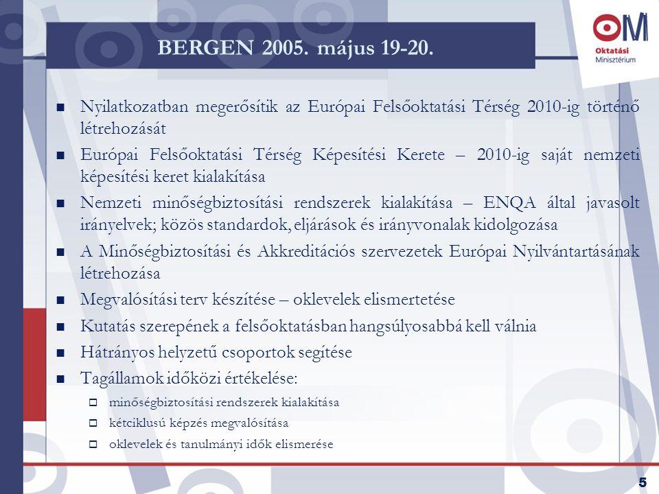 5 BERGEN 2005. május 19-20. n Nyilatkozatban megerősítik az Európai Felsőoktatási Térség 2010-ig történő létrehozását n Európai Felsőoktatási Térség K