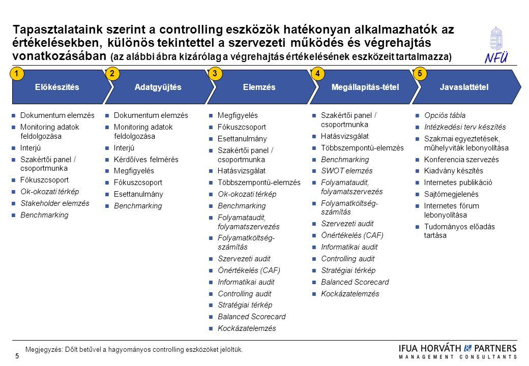 5 Tapasztalataink szerint a controlling eszközök hatékonyan alkalmazhatók az értékelésekben, különös tekintettel a szervezeti működés és végrehajtás v