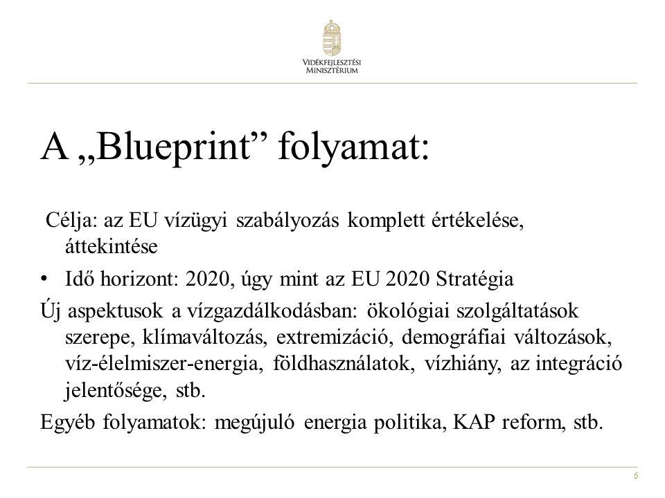 17 Blueprint menetrend Blueprint indító konferencia 2012.