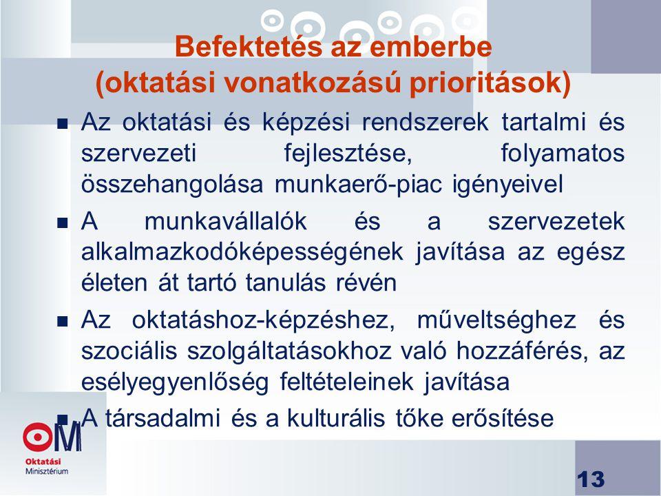 13 Befektetés az emberbe (oktatási vonatkozású prioritások) n Az oktatási és képzési rendszerek tartalmi és szervezeti fejlesztése, folyamatos összehangolása munkaerő-piac igényeivel n A munkavállalók és a szervezetek alkalmazkodóképességének javítása az egész életen át tartó tanulás révén n Az oktatáshoz-képzéshez, műveltséghez és szociális szolgáltatásokhoz való hozzáférés, az esélyegyenlőség feltételeinek javítása n A társadalmi és a kulturális tőke erősítése