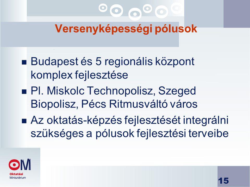 15 Versenyképességi pólusok n Budapest és 5 regionális központ komplex fejlesztése n Pl.
