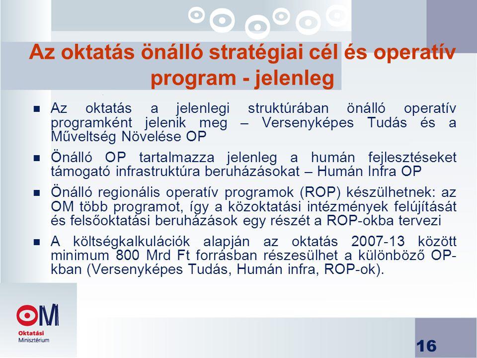 16 Az oktatás önálló stratégiai cél és operatív program - jelenleg n Az oktatás a jelenlegi struktúrában önálló operatív programként jelenik meg – Versenyképes Tudás és a Műveltség Növelése OP n Önálló OP tartalmazza jelenleg a humán fejlesztéseket támogató infrastruktúra beruházásokat – Humán Infra OP n Önálló regionális operatív programok (ROP) készülhetnek: az OM több programot, így a közoktatási intézmények felújítását és felsőoktatási beruházások egy részét a ROP-okba tervezi n A költségkalkulációk alapján az oktatás 2007-13 között minimum 800 Mrd Ft forrásban részesülhet a különböző OP- kban (Versenyképes Tudás, Humán infra, ROP-ok).