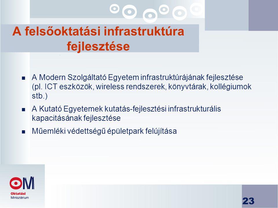 23 A felsőoktatási infrastruktúra fejlesztése n A Modern Szolgáltató Egyetem infrastruktúrájának fejlesztése (pl.