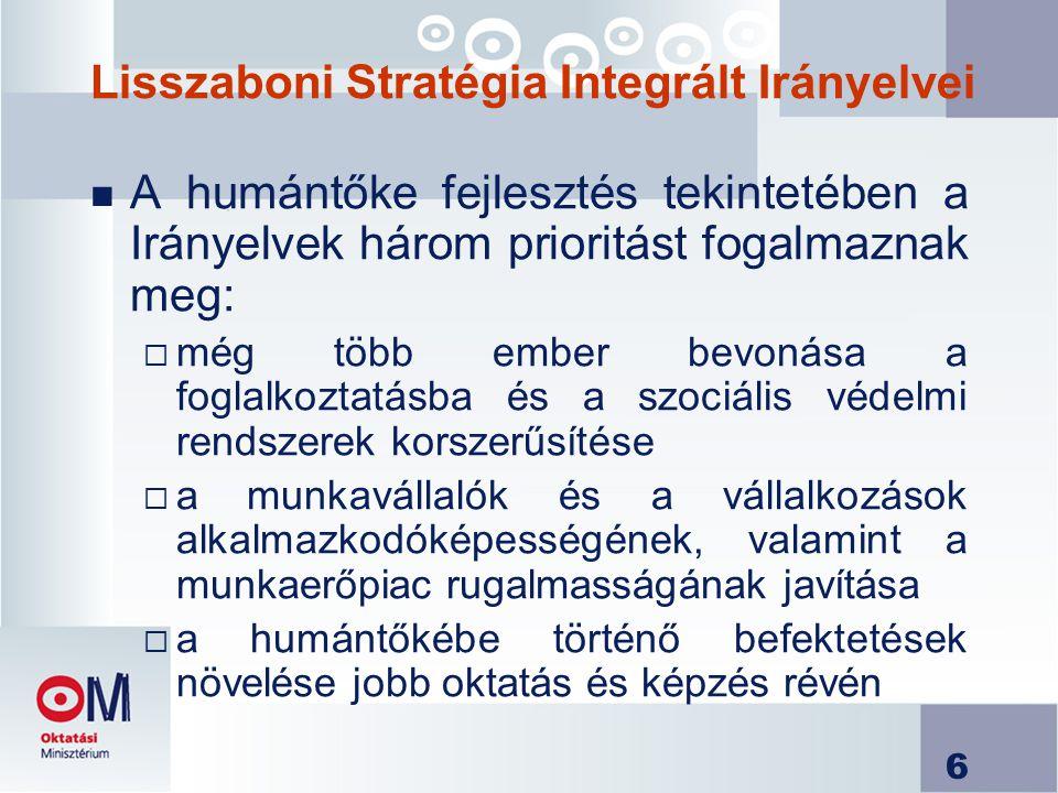 6 Lisszaboni Stratégia Integrált Irányelvei n A humántőke fejlesztés tekintetében a Irányelvek három prioritást fogalmaznak meg:  még több ember bevonása a foglalkoztatásba és a szociális védelmi rendszerek korszerűsítése  a munkavállalók és a vállalkozások alkalmazkodóképességének, valamint a munkaerőpiac rugalmasságának javítása  a humántőkébe történő befektetések növelése jobb oktatás és képzés révén