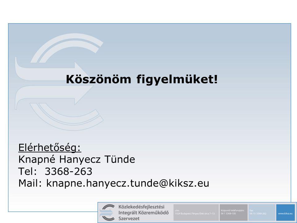 18 Köszönöm figyelmüket! Elérhetőség: Knapné Hanyecz Tünde Tel: 3368-263 Mail: knapne.hanyecz.tunde@kiksz.eu