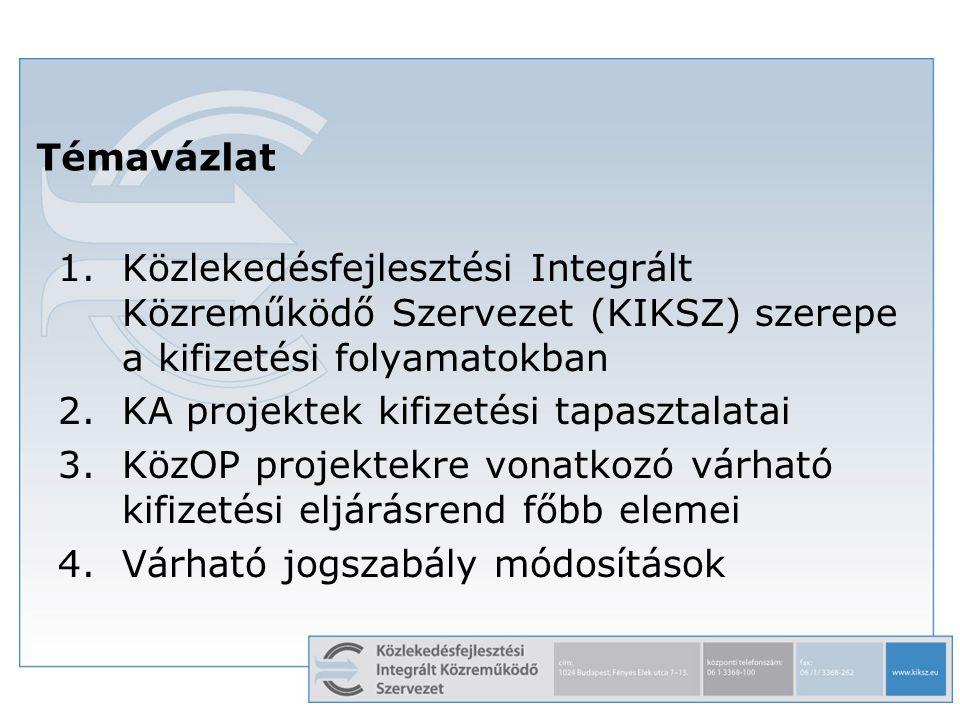 2 Témavázlat 1.Közlekedésfejlesztési Integrált Közreműködő Szervezet (KIKSZ) szerepe a kifizetési folyamatokban 2.KA projektek kifizetési tapasztalata