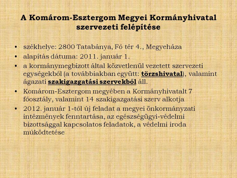 A Komárom-Esztergom Megyei Kormányhivatal szervezeti felépítése székhelye: 2800 Tatabánya, Fő tér 4., Megyeháza alapítás dátuma: 2011.