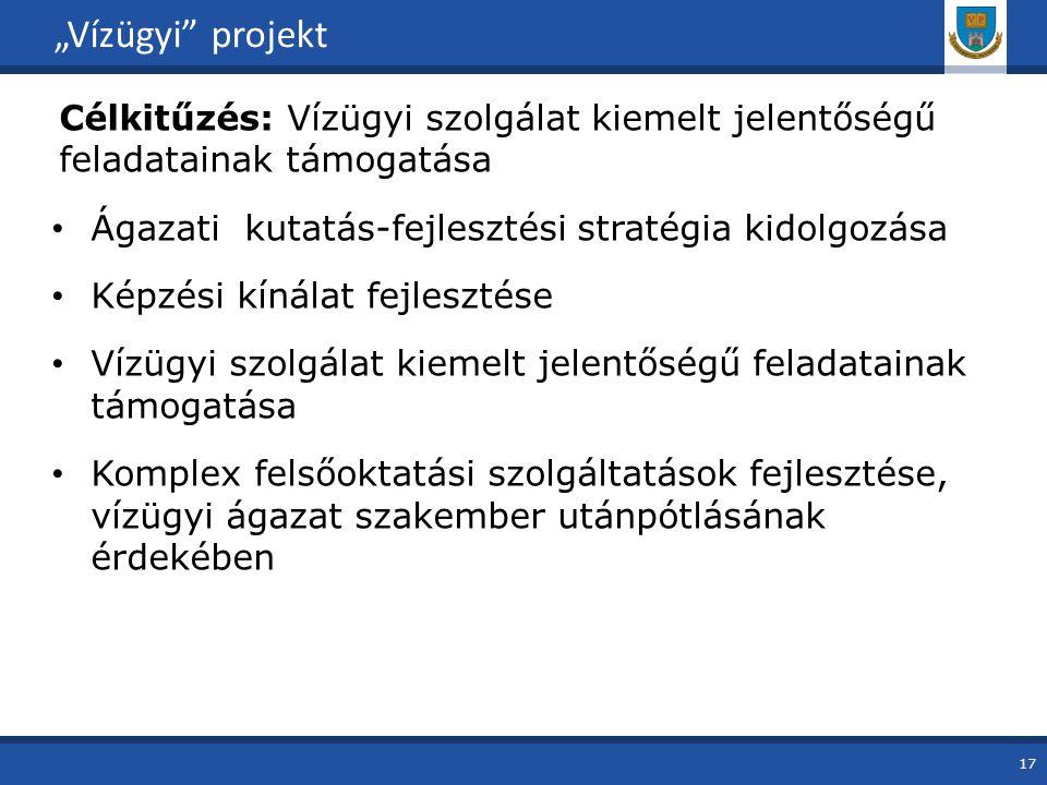 """Célkitűzés: Vízügyi szolgálat kiemelt jelentőségű feladatainak támogatása Ágazati kutatás-fejlesztési stratégia kidolgozása Képzési kínálat fejlesztése Vízügyi szolgálat kiemelt jelentőségű feladatainak támogatása Komplex felsőoktatási szolgáltatások fejlesztése, vízügyi ágazat szakember utánpótlásának érdekében 17 """"Vízügyi projekt"""
