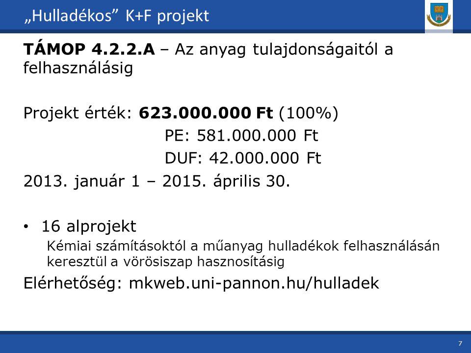 """""""Hulladékos K+F projekt 7 TÁMOP 4.2.2.A – Az anyag tulajdonságaitól a felhasználásig Projekt érték: 623.000.000 Ft (100%) PE: 581.000.000 Ft DUF: 42.000.000 Ft 2013."""