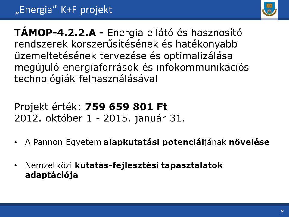 """9 """"Energia K+F projekt TÁMOP-4.2.2.A - Energia ellátó és hasznosító rendszerek korszerűsítésének és hatékonyabb üzemeltetésének tervezése és optimalizálása megújuló energiaforrások és infokommunikációs technológiák felhasználásával Projekt érték: 759 659 801 Ft 2012."""