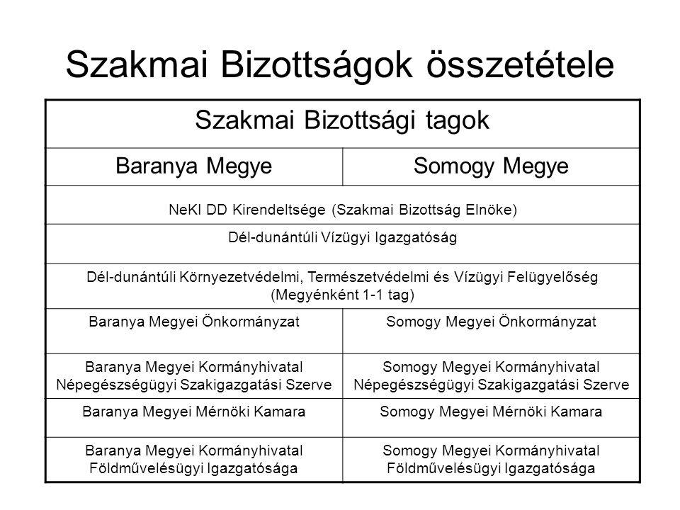 """Pályázati konstrukciók ismertetése, melyekhez a TVT véleménye szükséges volt DDOP 5.1.5/B-11 jelű """"Helyi és térségi jelentőségű vízvédelmi rendszerek fejlesztése tárgyú pályázati konstrukció (kivéve KÖVIZIG pályázatok) DDOP 5.1.4-11 jelű """"Kistelepülések szennyvízkezelésének fejlesztése tárgyú pályázati konstrukció"""