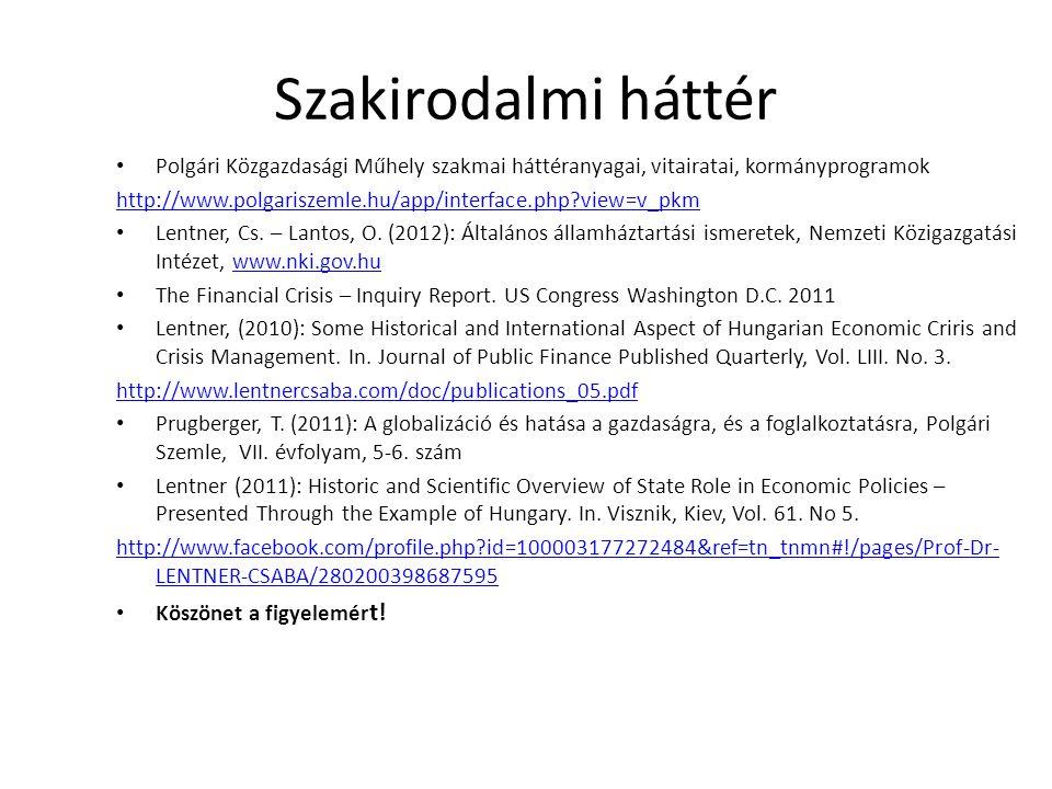 Szakirodalmi háttér Polgári Közgazdasági Műhely szakmai háttéranyagai, vitairatai, kormányprogramok http://www.polgariszemle.hu/app/interface.php?view