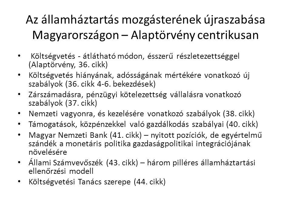 Az államháztartás mozgásterének újraszabása Magyarországon – Alaptörvény centrikusan Költségvetés - átlátható módon, ésszerű részletezettséggel (Alapt