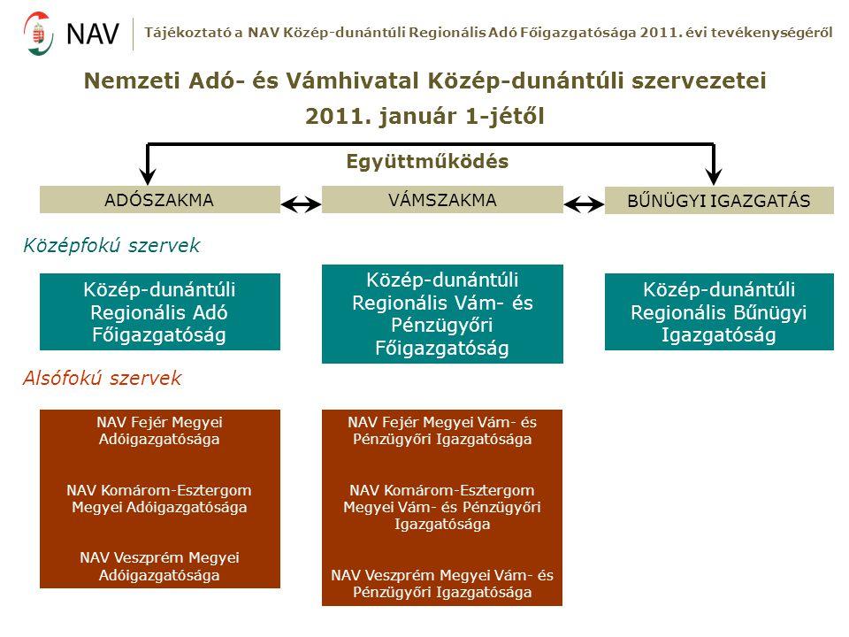 Nemzeti Adó- és Vámhivatal Közép-dunántúli szervezetei 2011. január 1-jétől ADÓSZAKMA Közép-dunántúli Regionális Bűnügyi Igazgatóság VÁMSZAKMA Közép-d