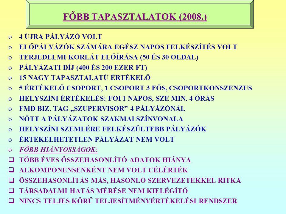 FŐBB TAPASZTALATOK (2008.) o4 ÚJRA PÁLYÁZÓ VOLT oELŐPÁLYÁZÓK SZÁMÁRA EGÉSZ NAPOS FELKÉSZÍTÉS VOLT oTERJEDELMI KORLÁT ELŐÍRÁSA (50 ÉS 30 OLDAL) oPÁLYÁZATI DÍJ (400 ÉS 200 EZER FT) o15 NAGY TAPASZTALATÚ ÉRTÉKELŐ o5 ÉRTÉKELŐ CSOPORT, 1 CSOPORT 3 FŐS, CSOPORTKONSZENZUS oHELYSZÍNI ÉRTÉKELÉS: FOI 1 NAPOS, SZE MIN.
