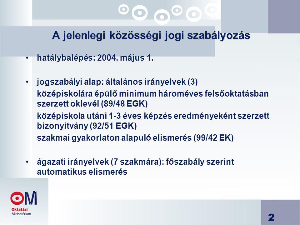 2 A jelenlegi közösségi jogi szabályozás hatálybalépés: 2004.