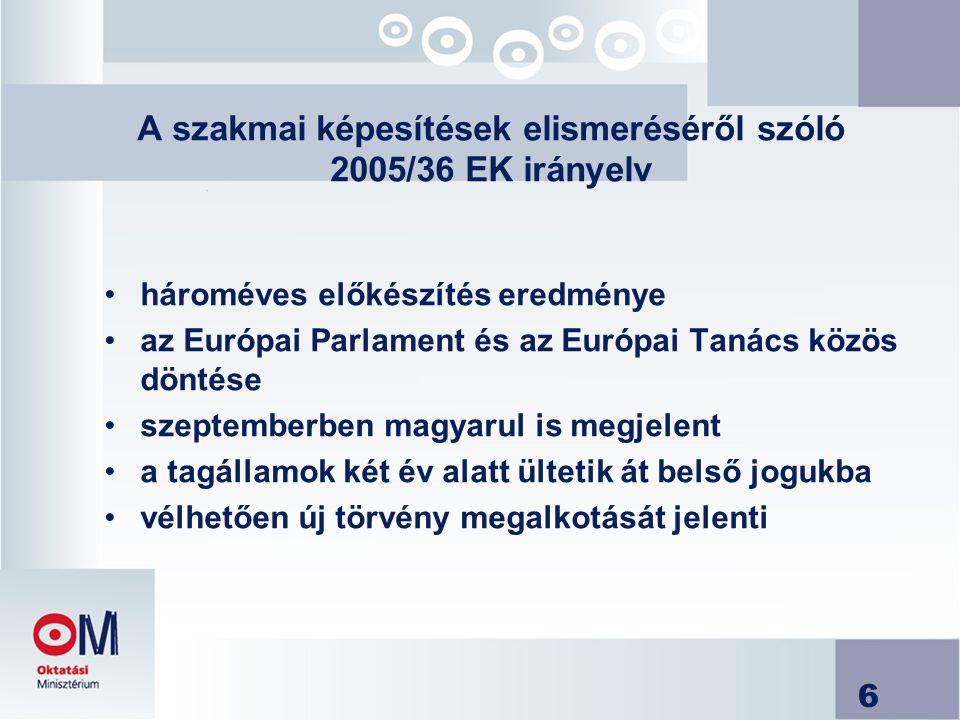 6 A szakmai képesítések elismeréséről szóló 2005/36 EK irányelv hároméves előkészítés eredménye az Európai Parlament és az Európai Tanács közös döntése szeptemberben magyarul is megjelent a tagállamok két év alatt ültetik át belső jogukba vélhetően új törvény megalkotását jelenti