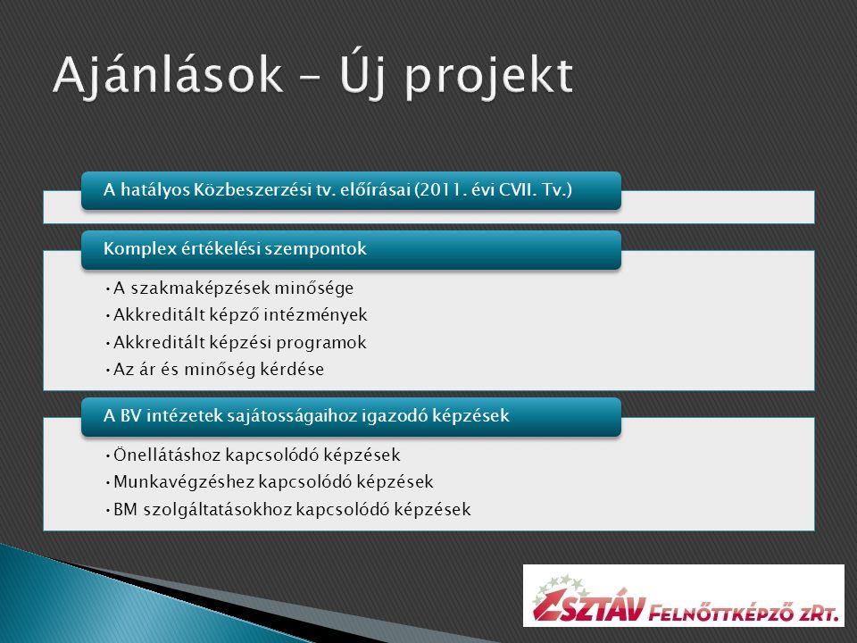 A hatályos Közbeszerzési tv. előírásai (2011. évi CVII.