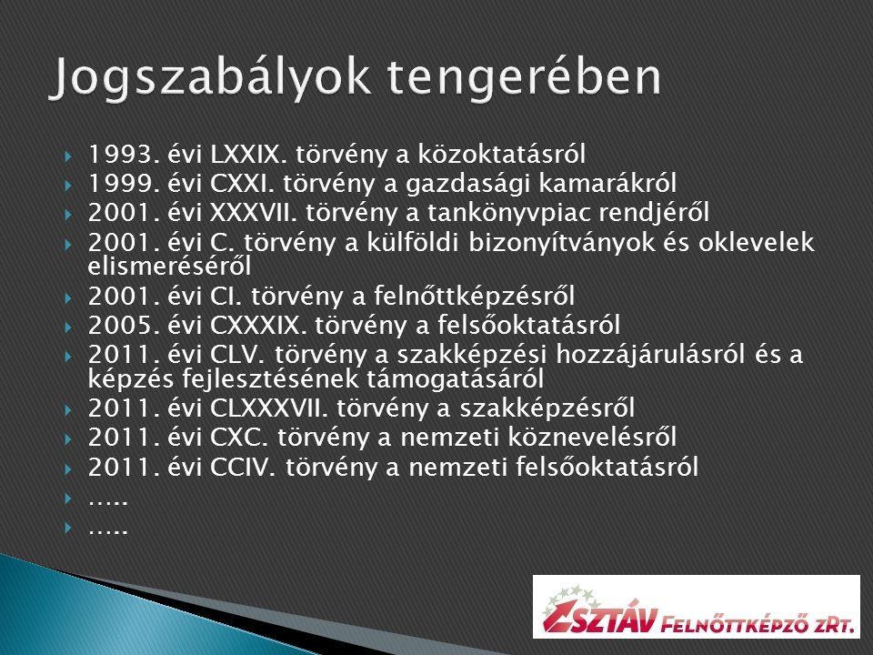  1993. évi LXXIX. törvény a közoktatásról  1999.