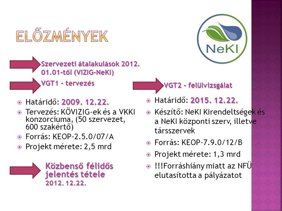 Szervezeti átalakulások 2012. 01.01-től (VIZIG-NeKI) VGT1 - tervezés VGT2 - felülvizsgálat 2009.