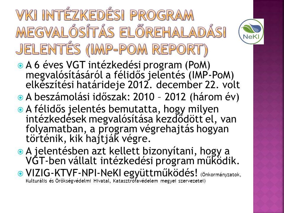  A 6 éves VGT intézkedési program (PoM) megvalósításáról a félidős jelentés (IMP-PoM) elkészítési határideje 2012.