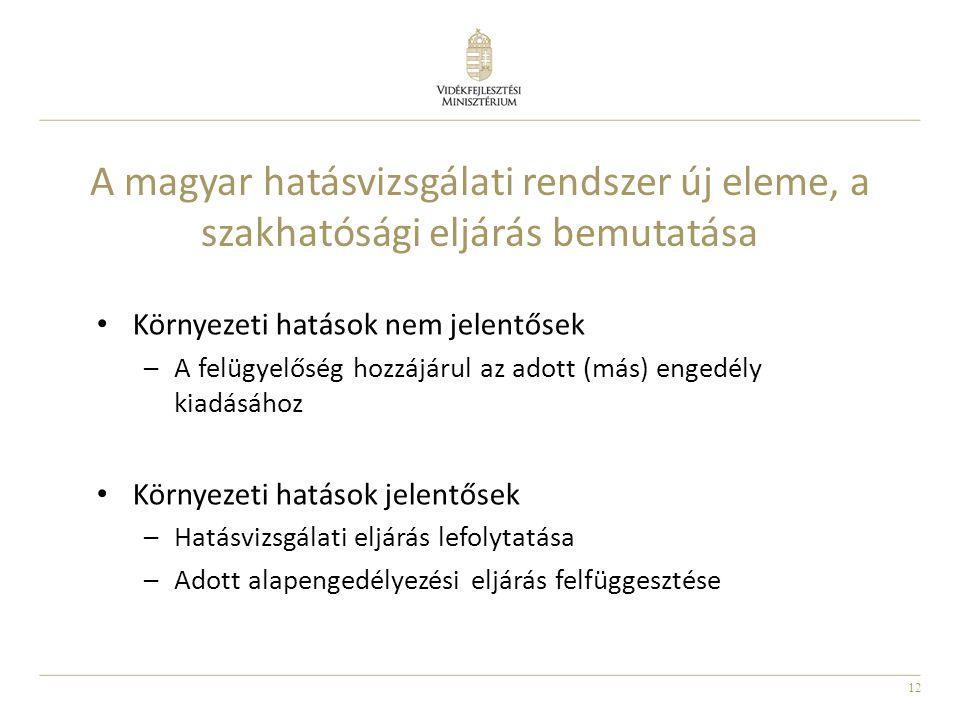 12 A magyar hatásvizsgálati rendszer új eleme, a szakhatósági eljárás bemutatása Környezeti hatások nem jelentősek –A felügyelőség hozzájárul az adott