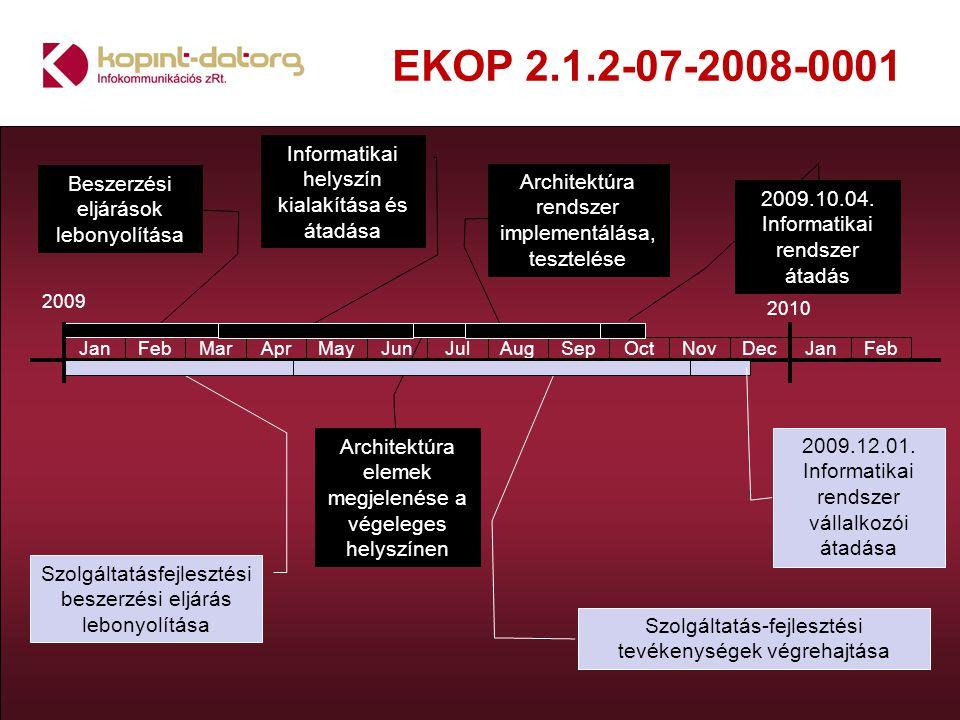 2009 JanFebMarAprMayJunJulAugSepNovDecJanFeb 2010 Beszerzési eljárások lebonyolítása Informatikai helyszín kialakítása és átadása Architektúra elemek megjelenése a végeleges helyszínen Oct Architektúra rendszer implementálása, tesztelése 2009.10.04.