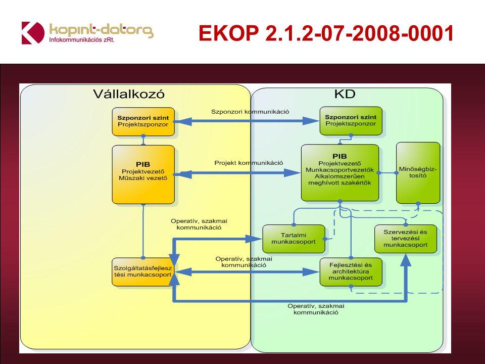 PR tevékenység a beszerzési eljárás sikertelenné nyilvánítása után saját teljesítésbe lett bevonva EKOP 2.1.2-07-2008-0001