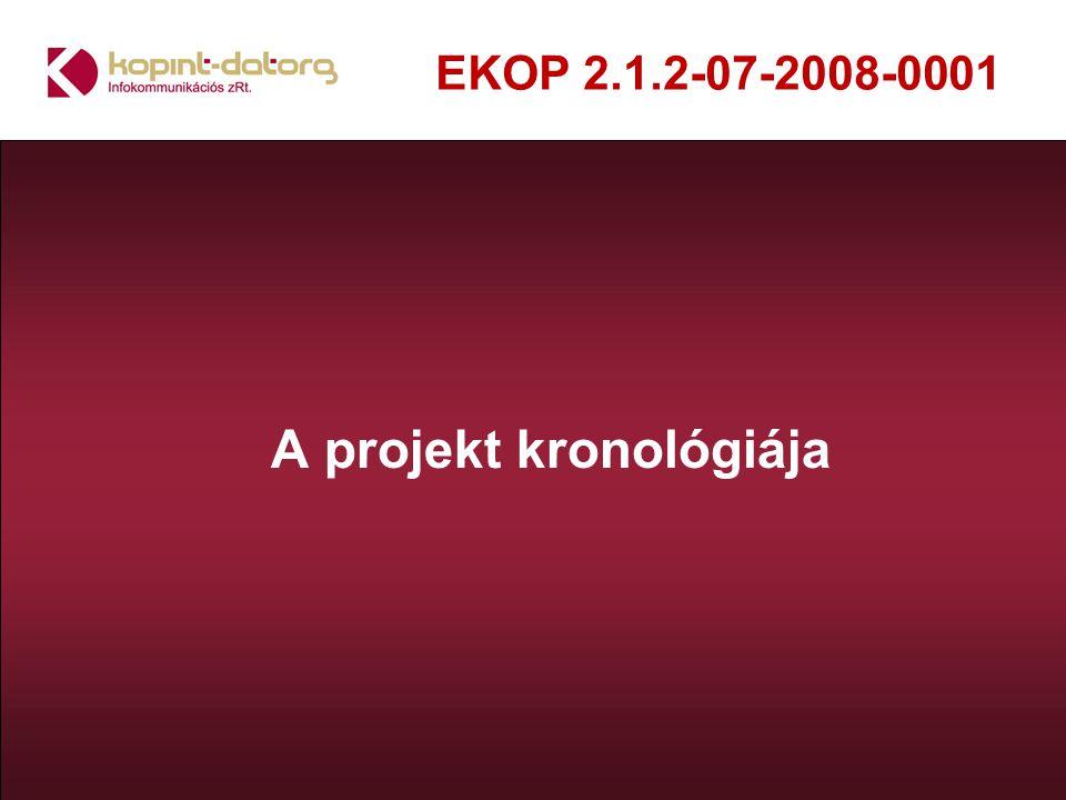 Projektötletetek, megvalósítási tanulmány, pályázat beadás 2008 JanFebMarAprMayJunJulAugSepNovDecJanFeb 2009 Közreműködő Szervezet és Kopint-Datorg egyezetések Hiánypótláshoz tartozó dokumentációk elkészítése, leadása 2008.