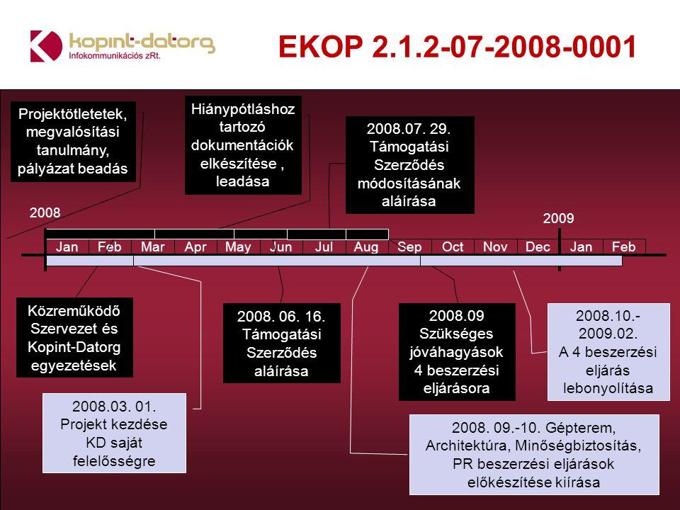 Támogatási Szerződés 2008.