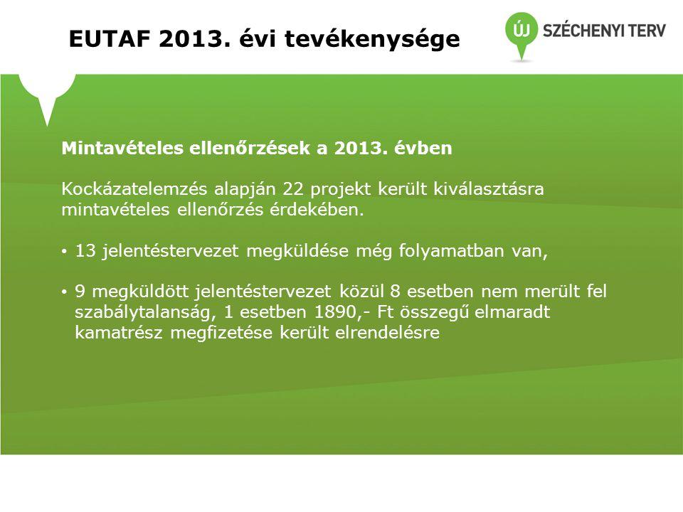 Külső szervezetek ellenőrzései – KÖZOP 2013.ÁSZ – 2012.