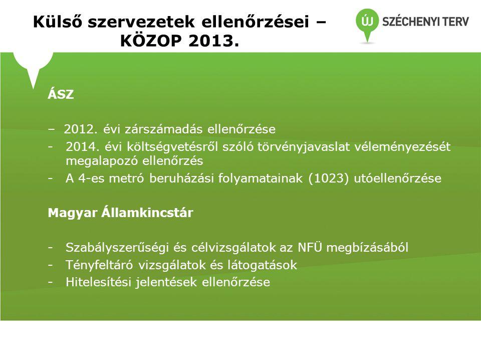NFÜ BEEKF ellenőrzései KÖZOP 2013.Az NFÜ BEEKF által 2013.