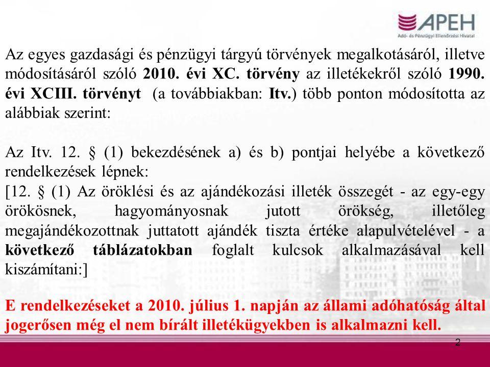 2 Az egyes gazdasági és pénzügyi tárgyú törvények megalkotásáról, illetve módosításáról szóló 2010.
