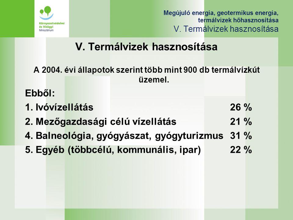 Megújuló energia, geotermikus energia, termálvizek hőhasznosítása V. Termálvizek hasznosítása V. Termálvizek hasznosítása A 2004. évi állapotok szerin