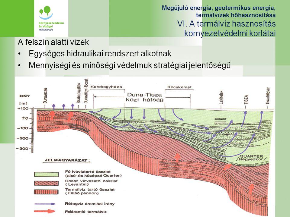 Megújuló energia, geotermikus energia, termálvizek hőhasznosítása VI. A termálvíz hasznosítás környezetvédelmi korlátai A felszín alatti vizek Egysége