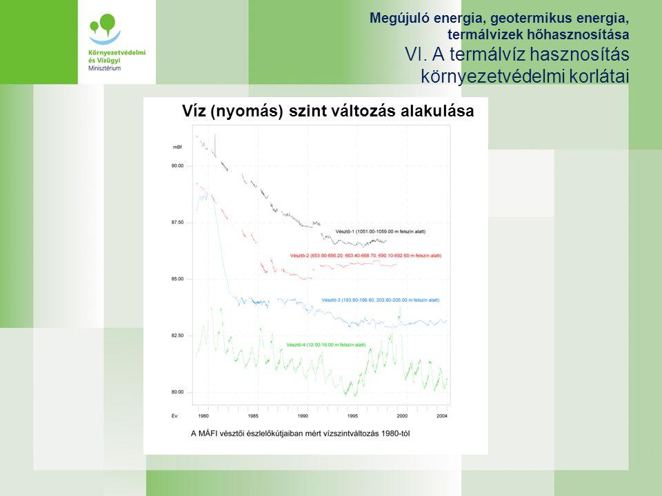 Megújuló energia, geotermikus energia, termálvizek hőhasznosítása VI. A termálvíz hasznosítás környezetvédelmi korlátai Víz (nyomás) szint változás al