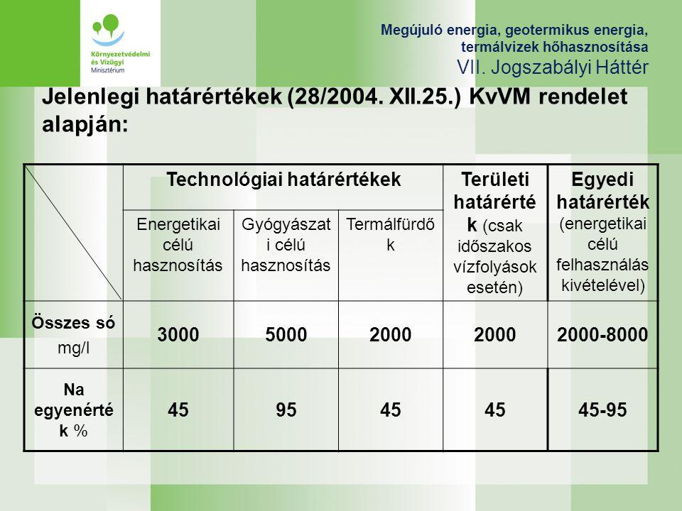 Megújuló energia, geotermikus energia, termálvizek hőhasznosítása VII. Jogszabályi Háttér Jelenlegi határértékek (28/2004. XII.25.) KvVM rendelet alap