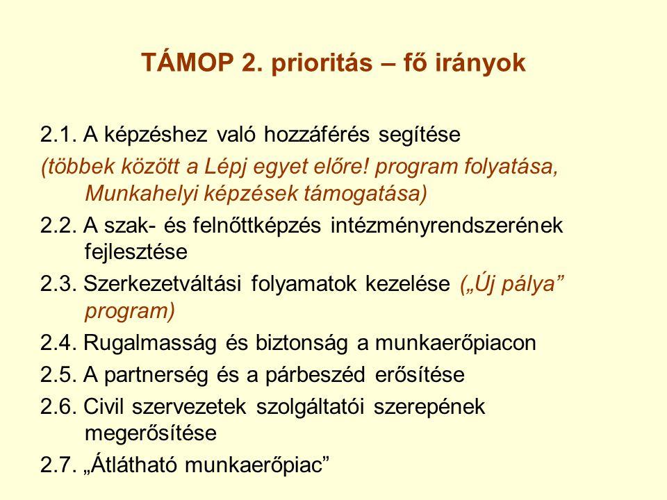 TÁMOP 2. prioritás – fő irányok 2.1. A képzéshez való hozzáférés segítése (többek között a Lépj egyet előre! program folyatása, Munkahelyi képzések tá