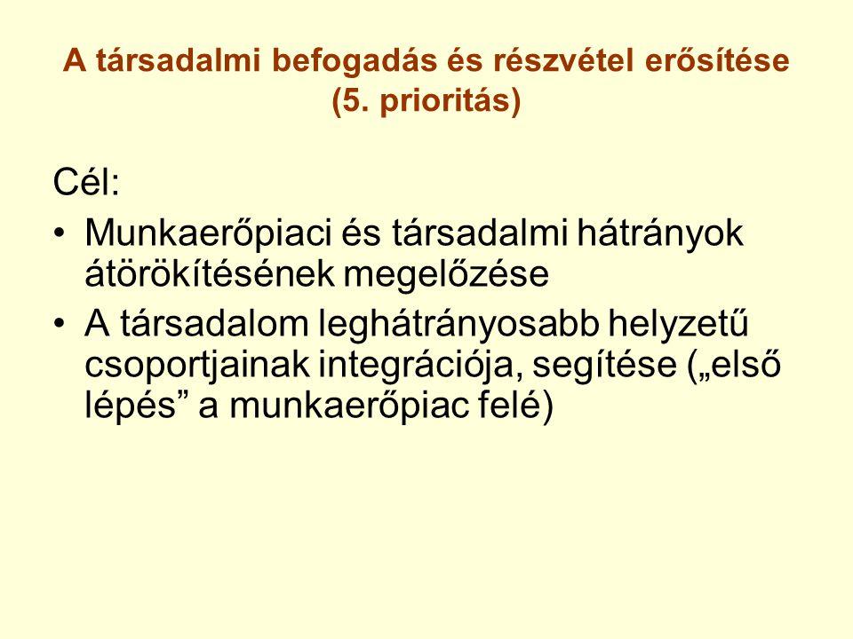 5.Prioritás – fő irányok 5.1. A leghátrányosabb helyzetű térségek komplex fejlesztése 5.2.