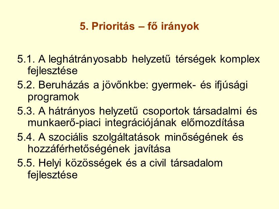 5. Prioritás – fő irányok 5.1. A leghátrányosabb helyzetű térségek komplex fejlesztése 5.2. Beruházás a jövőnkbe: gyermek- és ifjúsági programok 5.3.