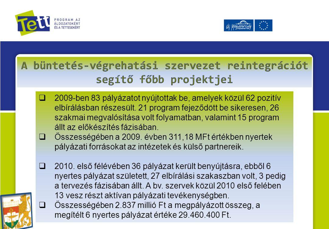  2009-ben 83 pályázatot nyújtottak be, amelyek közül 62 pozitív elbírálásban részesült. 21 program fejeződött be sikeresen, 26 szakmai megvalósítása