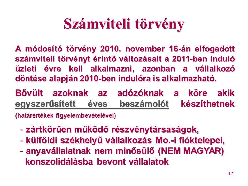 42 Számviteli törvény A módosító törvény 2010. november 16-án elfogadott számviteli törvényt érintő változásait a 2011-ben induló üzleti évre kell alk