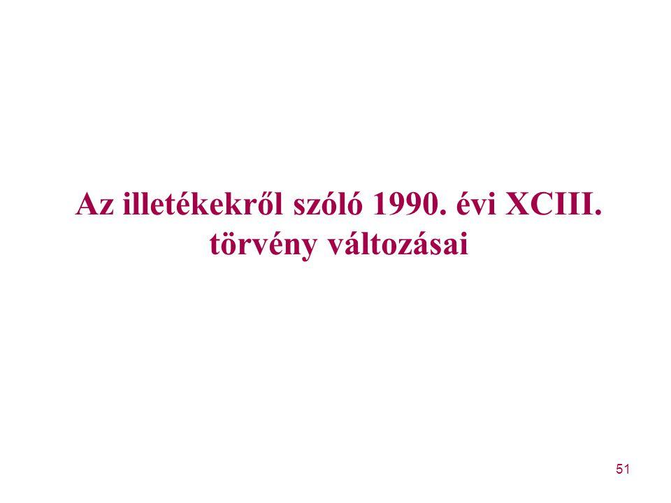 51 Az illetékekről szóló 1990. évi XCIII. törvény változásai