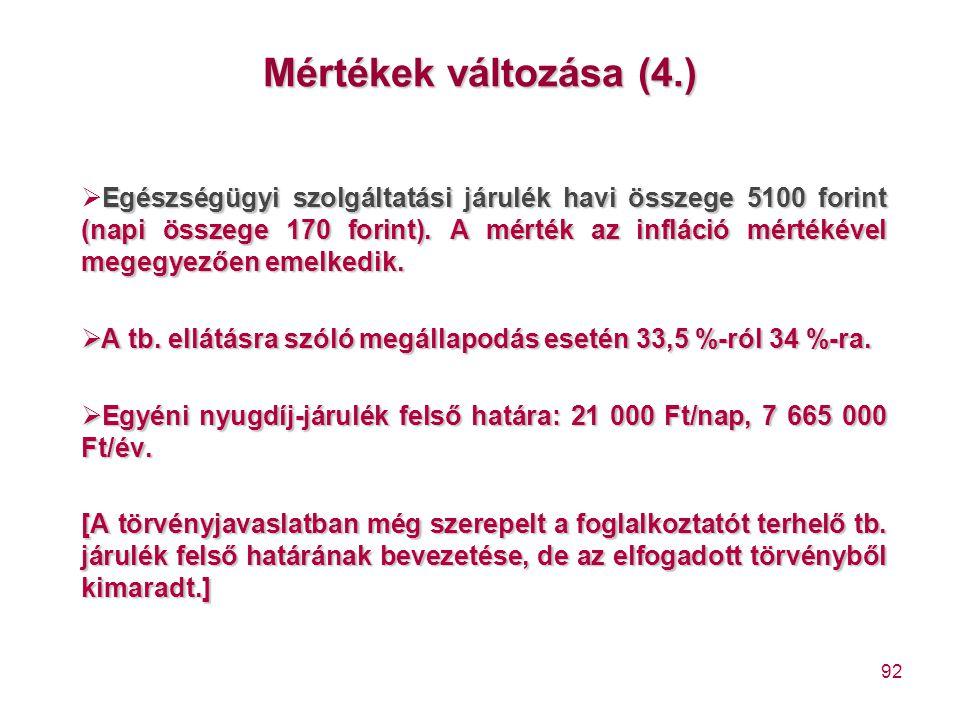 92 Mértékek változása (4.) Egészségügyi szolgáltatási járulék havi összege 5100 forint (napi összege 170 forint). A mérték az infláció mértékével mege