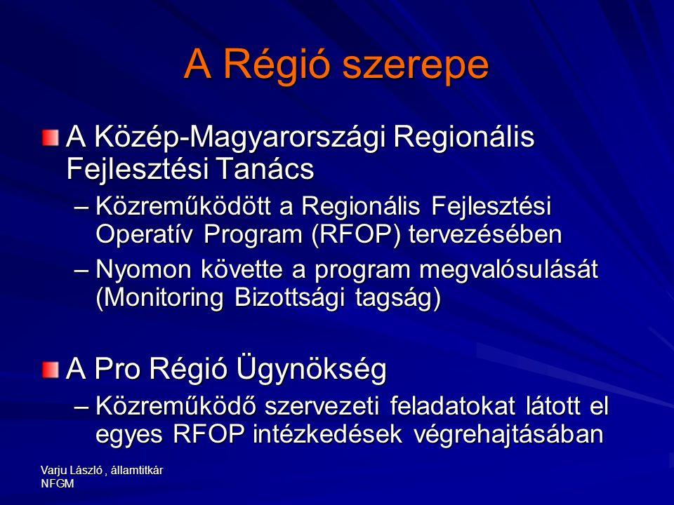 Varju László, államtitkár NFGM A régió RFOP-ból származó forrás megoszlása intézkedések szerint Kód Intézkedés neve Forrásösszege (Ft) 1.1 Turisztikai vonzerők fejlesztése 1 765 824 000 1.2 Turisztikai fogadóképesség javítása 642 072 000 2.1 Hátrányos helyzetű régiók és kistérségek elérhetőségének javítása 1 425 583 000 2.2 Városi területek rehabilitációja 2 552 033 000 2.3 Óvodai és alapfokú nevelési-oktatási intézmények infrastrukturális fejlesztése 734 867 000 3.2 A helyi foglalkoztatási kezdeményezések támogatása 370 761 840 3.3 Felsőoktatási intézmények és helyi szereplők együttműködésének erősítése 460 251 000 Összesen7 951 391 840