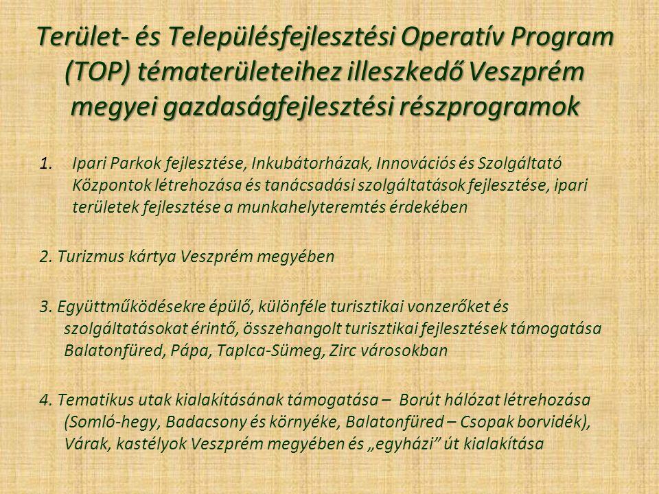 Terület- és Településfejlesztési Operatív Program (TOP) tématerületeihez illeszkedő Veszprém megyei gazdaságfejlesztési részprogramok 1.Ipari Parkok fejlesztése, Inkubátorházak, Innovációs és Szolgáltató Központok létrehozása és tanácsadási szolgáltatások fejlesztése, ipari területek fejlesztése a munkahelyteremtés érdekében 2.