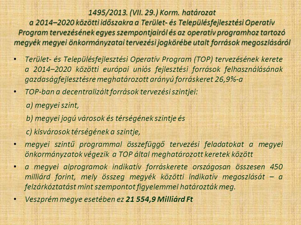 1495/2013. (VII. 29.) Korm. határozat a 2014–2020 közötti időszakra a Terület- és Településfejlesztési Operatív Program tervezésének egyes szempontjai