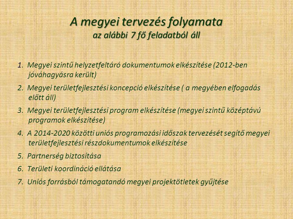 A megyei tervezés folyamata az alábbi 7 fő feladatból áll 1. Megyei szintű helyzetfeltáró dokumentumok elkészítése (2012-ben jóváhagyásra került) 2. M