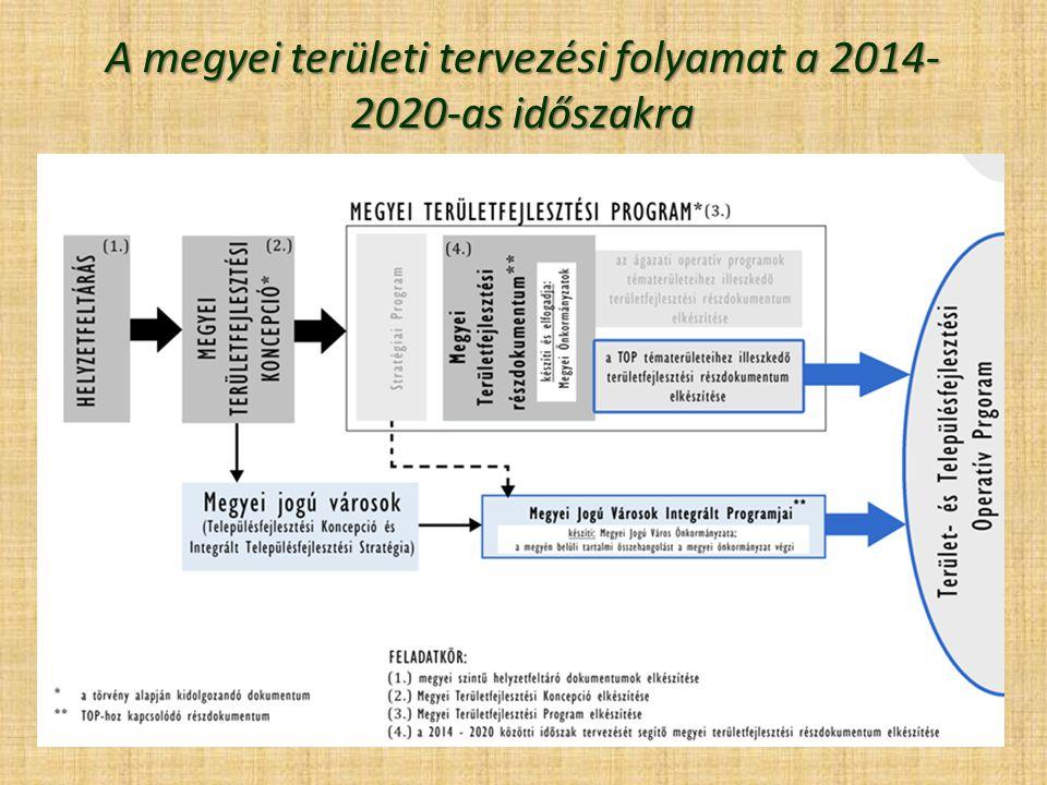 A megyei területi tervezési folyamat a 2014- 2020-as időszakra